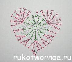 сердечки крючком на основе круга