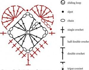 сердечки крючком на основе квадрата