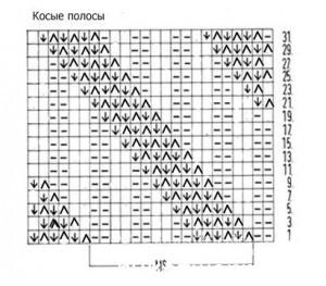 Ажурные диагональные полосы. Узор спицами, схема