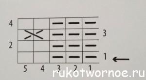 Узор «Веревочки» спицами. Схема